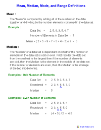 Mean Mode Median Worksheets