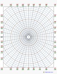 Polar Coordinates Worksheet - Switchconf