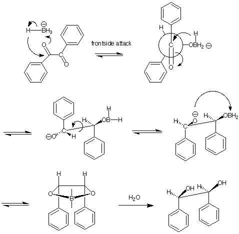 Borohydride reduction of a ketone