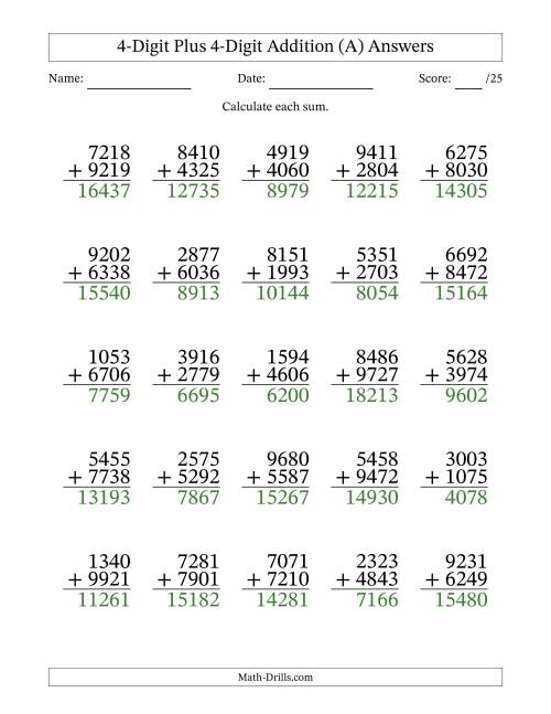 4-Digit Plus 4-Digit Addition With Some Regrouping (25 Questions) (A) [ 1165 x 900 Pixel ]