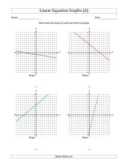 Finding Slope from a Linear Equation Graph (All) Algebra