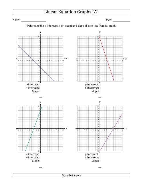 35 Finding Slope From An Equation Worksheet - Worksheet Resource Plans [ 1165 x 900 Pixel ]
