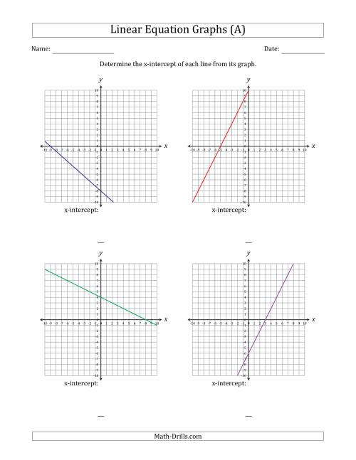 Finding x-intercept from a Linear Equation Graph (A)