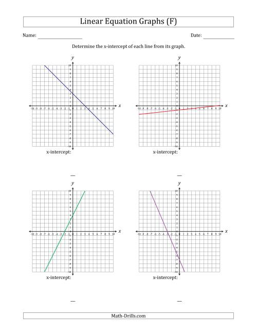 Finding x-intercept from a Linear Equation Graph (F)
