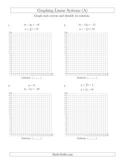 Math-Drills Search: slope math worksheets
