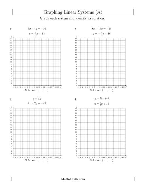 Solve Systems of Linear Equations by Graphing (First