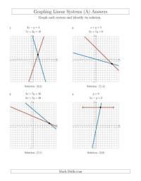 Graphing Linear Equations Worksheet Pdf - Breadandhearth
