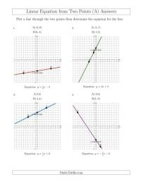 Worksheets. Plotting Points Worksheets. waytoohuman Free ...