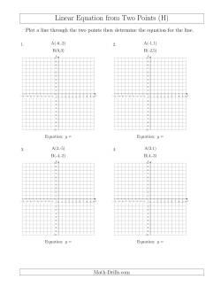 Determine a Linear Equation by Graphing Two Points (H