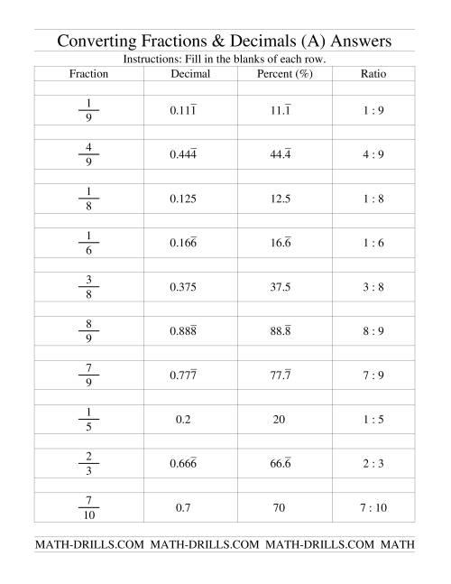 Converting Between Fractions [ 1165 x 900 Pixel ]