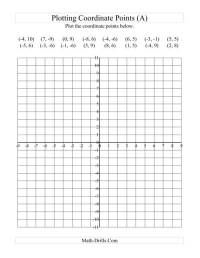 Plotting Coordinate Points (A)