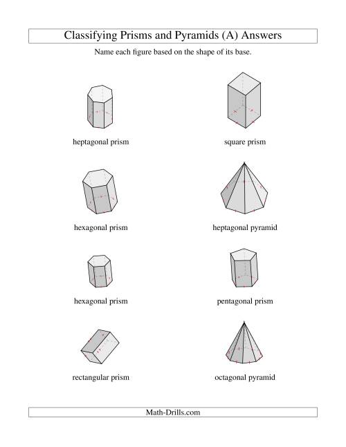 hight resolution of Classifying Prisms and Pyramids (A)