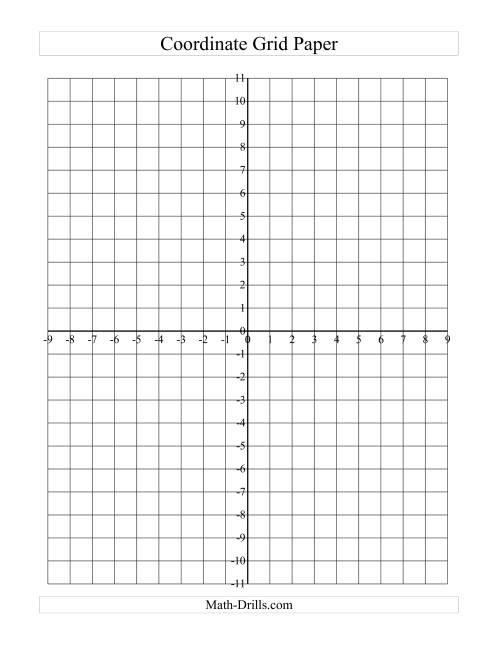 plot points on graph paper online