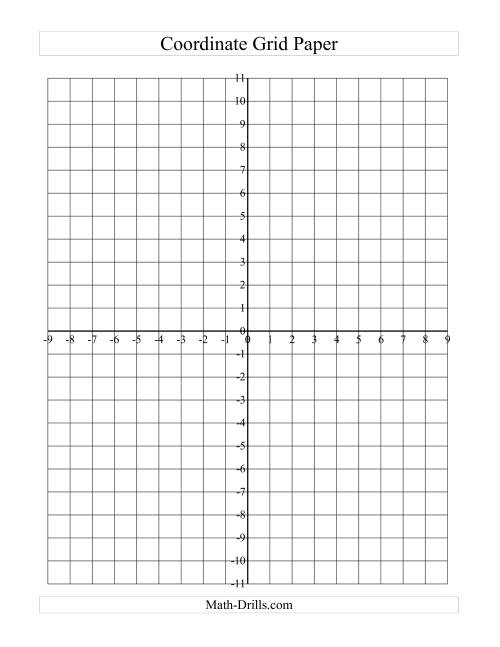 Graphing Integers Coordinate Plane