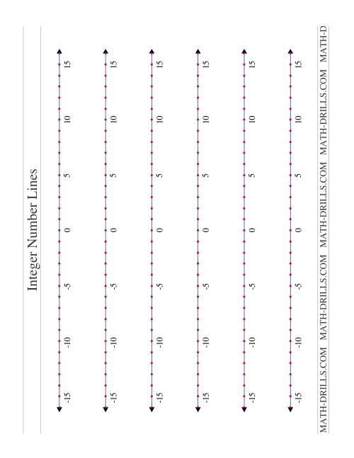 hight resolution of Integer Number Lines
