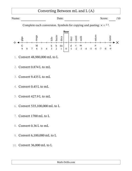 hight resolution of Converting Liters and Milliliters (A)