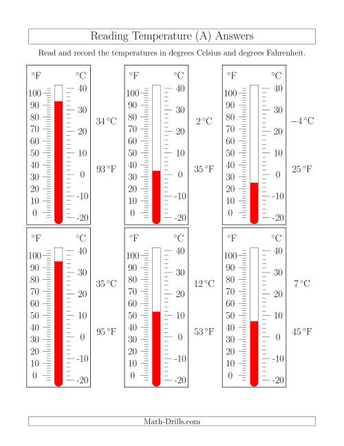 hight resolution of 30 Reading A Thermometer Worksheet - Worksheet Resource Plans