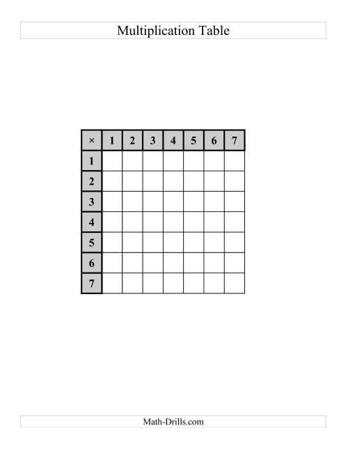 The Multiplication Tables To 49 -- One Per Page (A) Math Worksheet Page