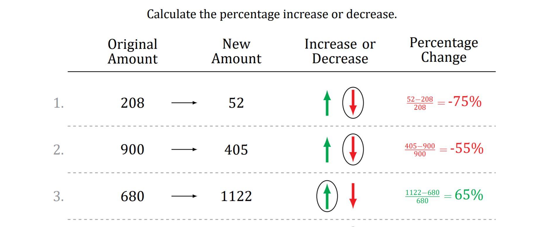 Percentage Increase Decrease Worksheets Math Drills News