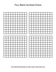 The four blank hundred charts math worksheet also rh drills