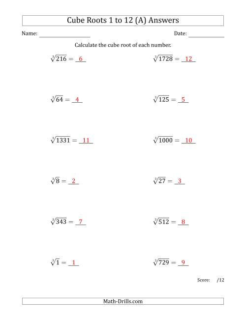 Cube Roots 1 To 12