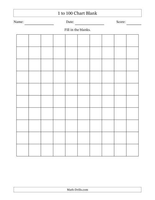 medium resolution of Blank Hundred Chart