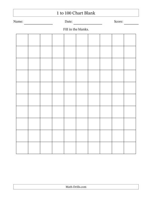 small resolution of Blank Hundred Chart