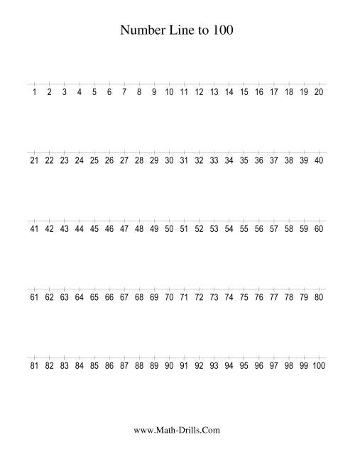 medium resolution of Number Line to 100 Counting by 1 (1)