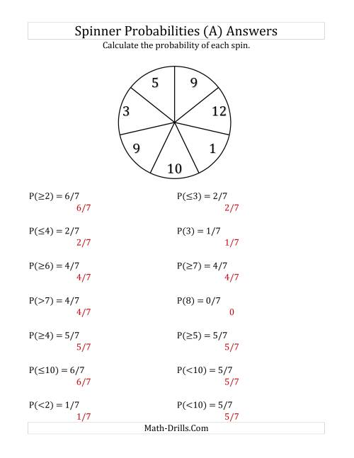 hight resolution of 7 Section Spinner Probabilities (A)