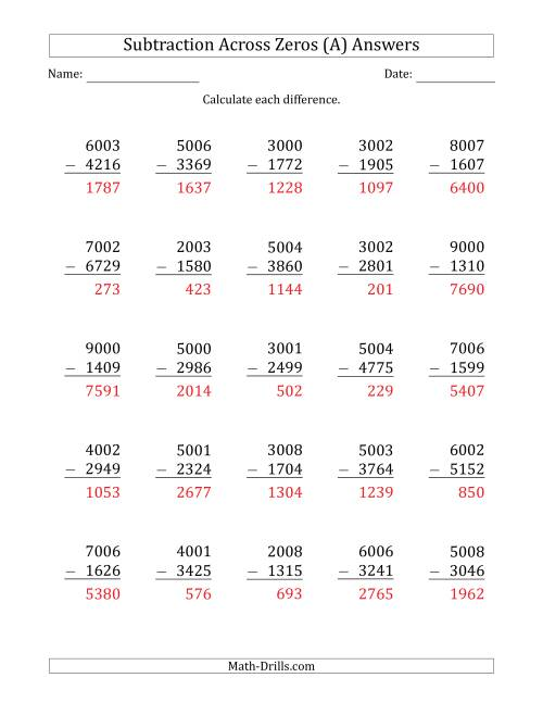 hight resolution of 4-Digit Subtracting Across Zeros in the Middle (Ones Sometimes Need  Regrouping) (A)