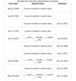 Calculating Various Start Dates [ 1165 x 900 Pixel ]