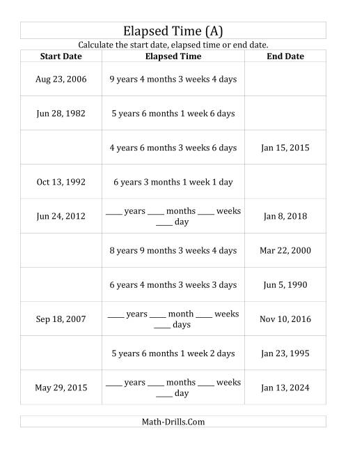 hight resolution of Calculating Various Start Dates