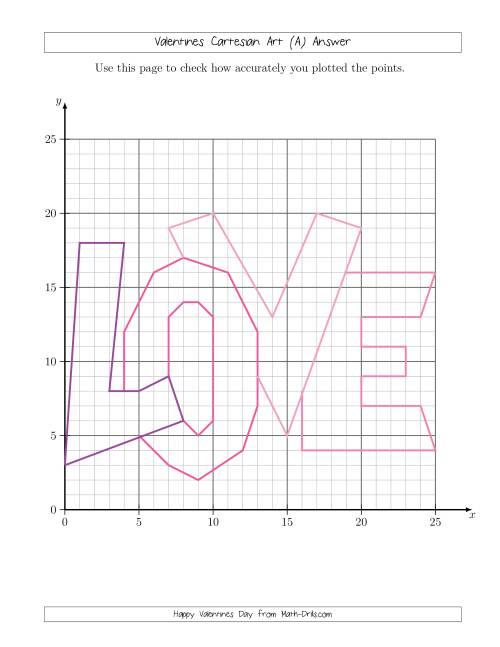medium resolution of Valentines Cartesian Art Love