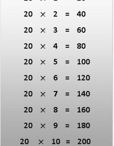 times table multiplication chart exercise on of also rh math only