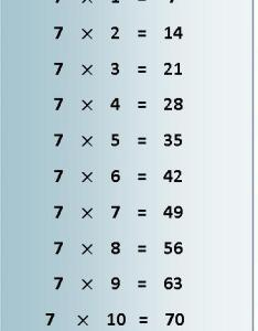 times table multiplication chart also exercise on rh math only