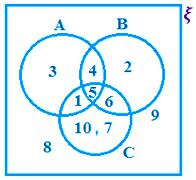 solving problems using venn diagrams worksheets ac electric motor wiring diagram examples on solved