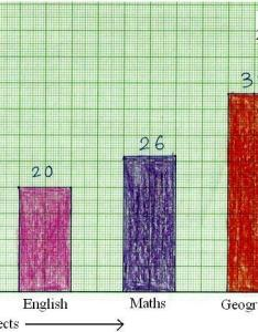 Construction of bar graphs solved examples on column graph also rh math only