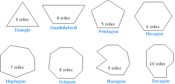 """Search Results for """"Polygons Worksheet"""""""