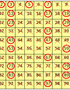 Finding the prime numbers also composite rh math only
