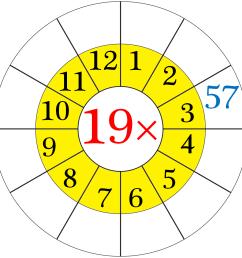 worksheet on multiplication table of 19 [ 1216 x 1221 Pixel ]