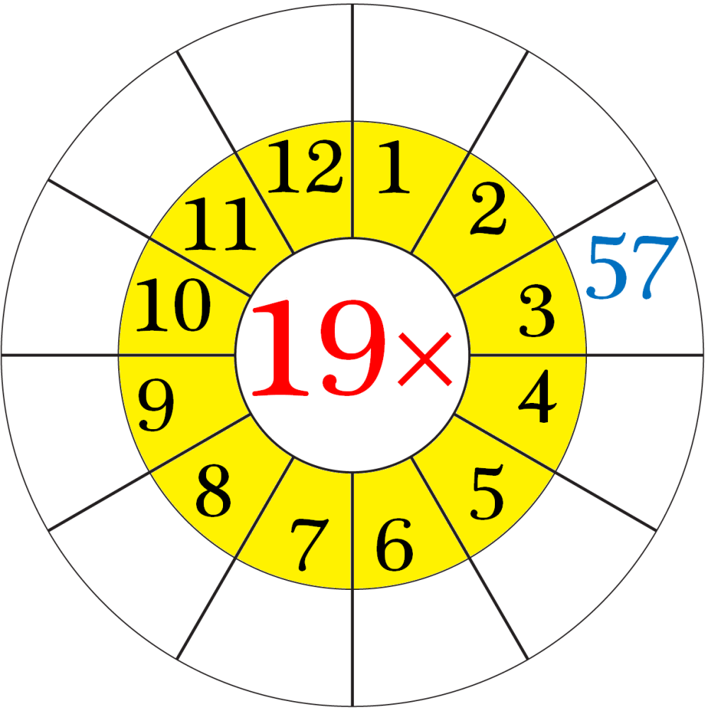 medium resolution of worksheet on multiplication table of 19