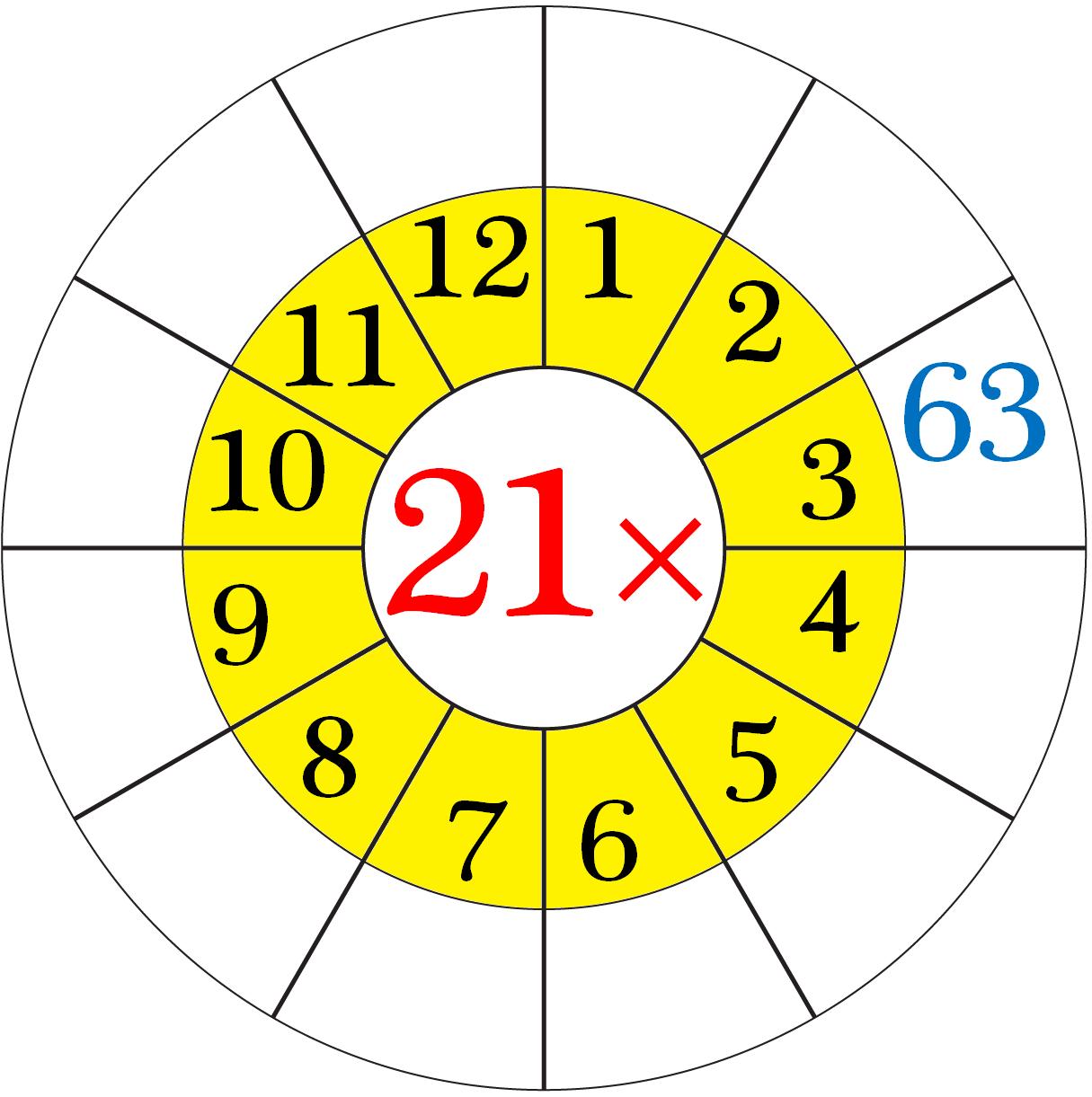 Worksheet On Multiplication Table Of 21