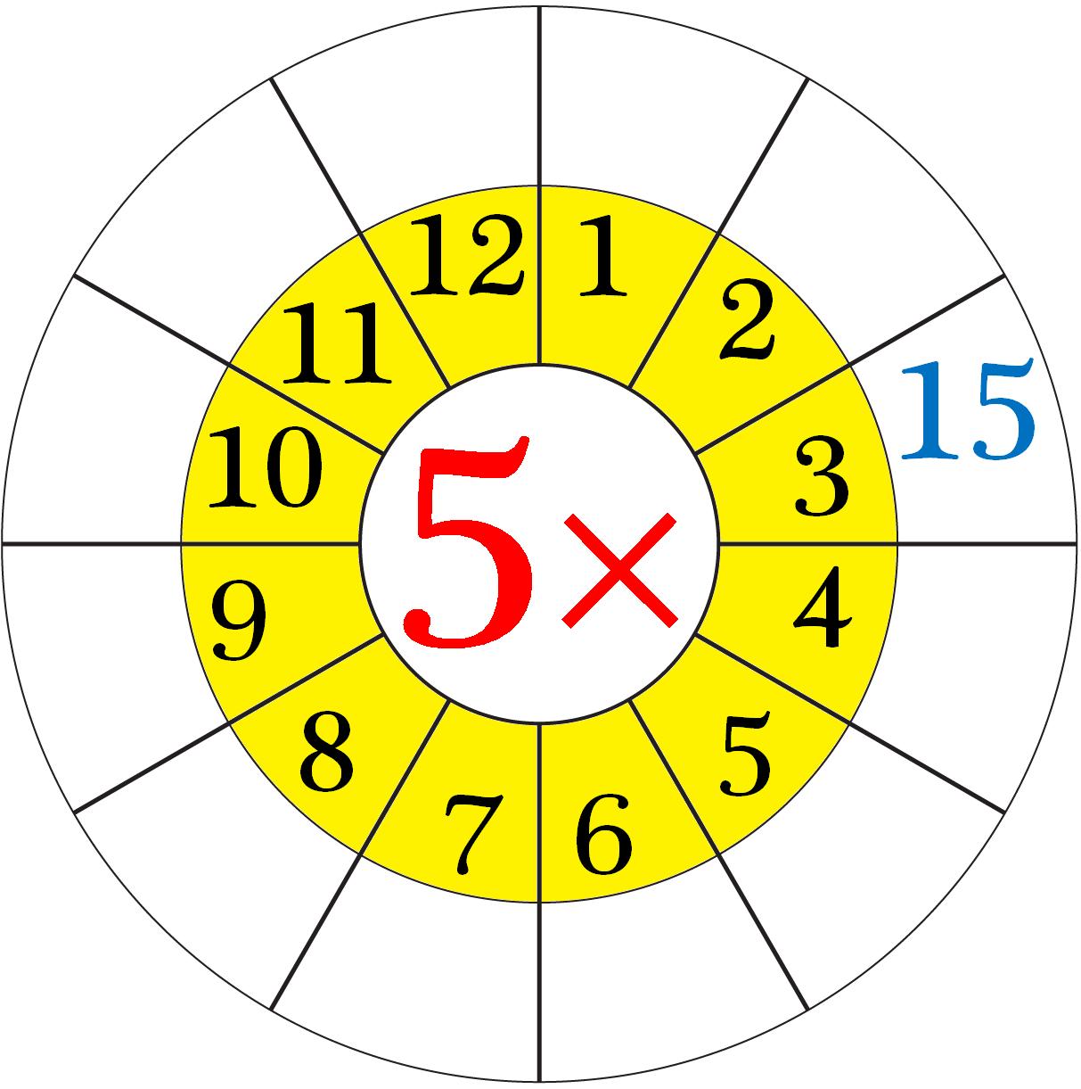 Worksheet On Multiplication Table Of 5