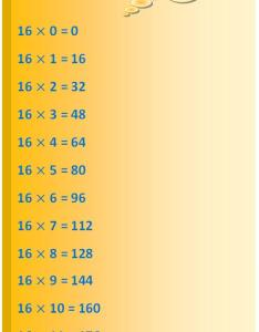 times table also multiplication of read sixteen rh math only