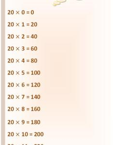 times table multiplication of read twenty write also rh math only