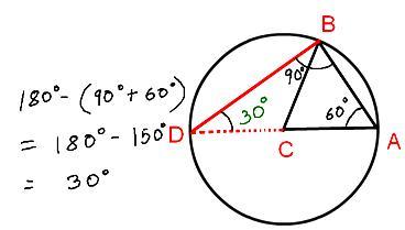 A circle of radius 10 inches has its center at the vertex