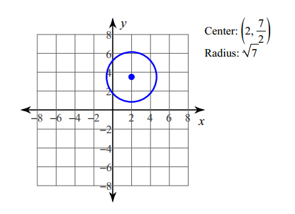 Using equations of circles Worksheets
