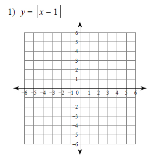 Graphing absolute value equations Worksheets