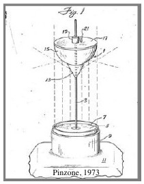 The Page of Catadioptric Sensor Design