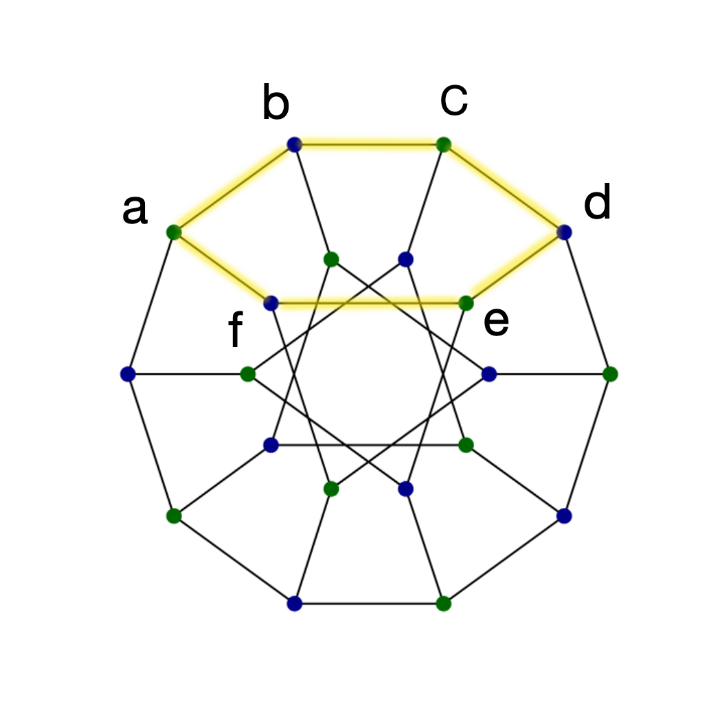 Graph of Graphs